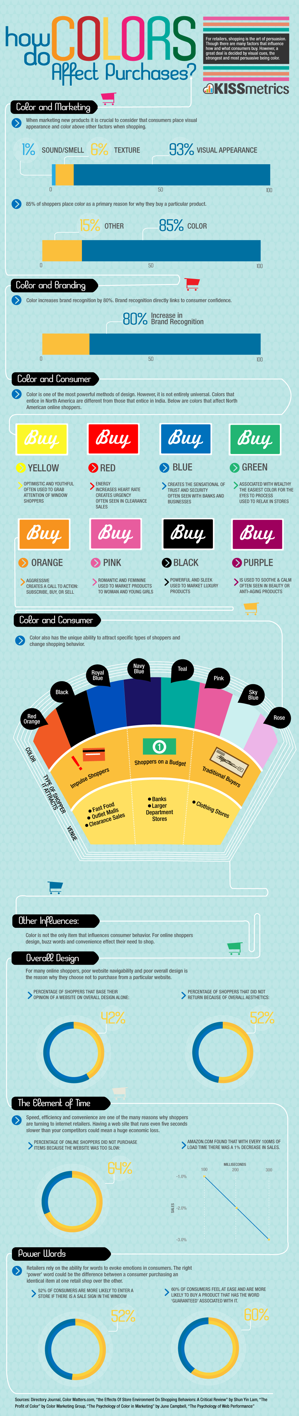 conversion-optimization-color-purchases
