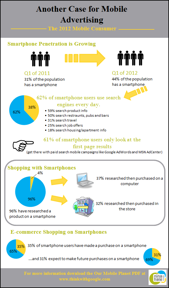 mobile-advertising-infographic