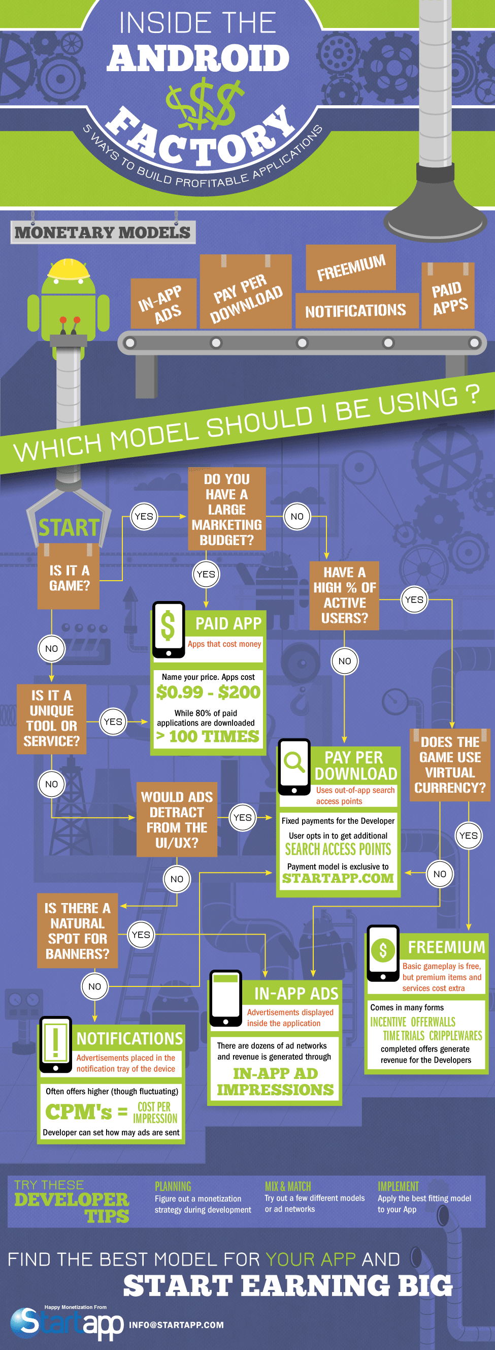 monetization-models-infographic