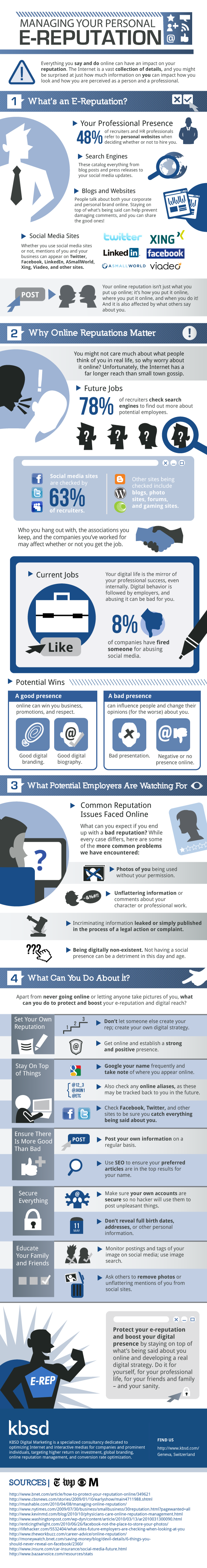 online-e-reputation-management-infographic