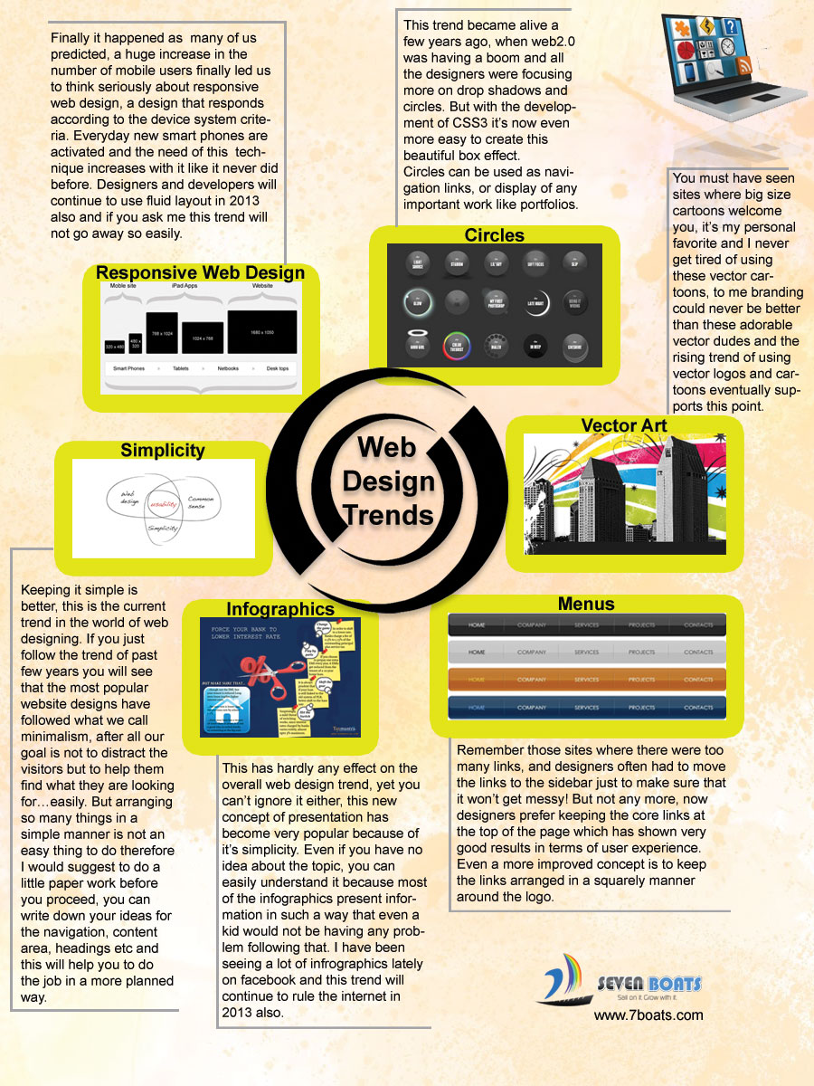 web-design-trends-infographics